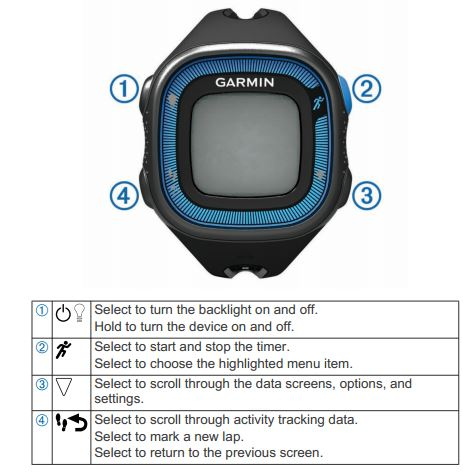 manual upload to garmin connect