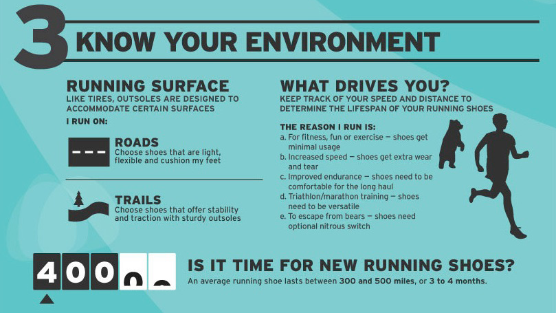 3. Know your environment